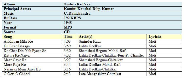 Kaun disa mein | bhojpuri movie nadiya ke paar | sachin & sadhana.